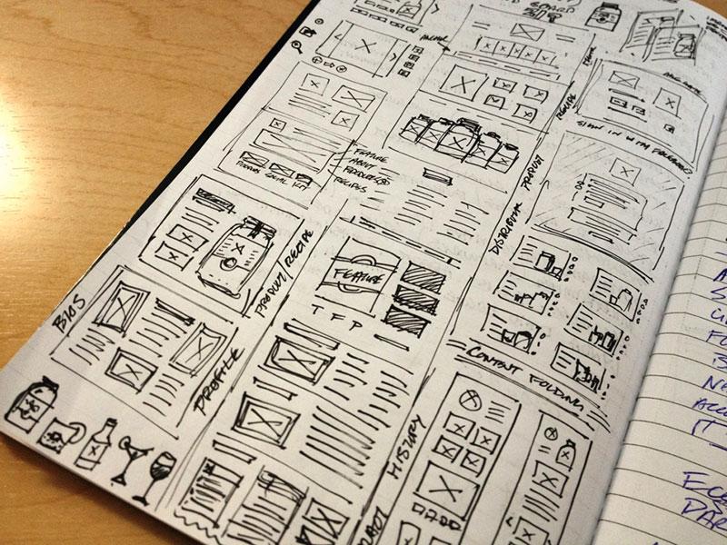 Wireframe Sketches for Website sketch wireframe website