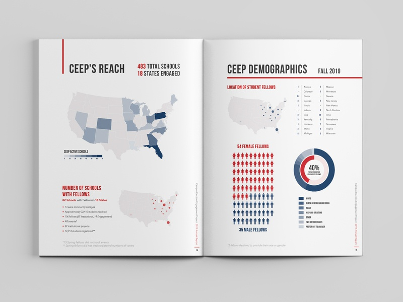 CEEP Annual Report 2019 demographics grey blue ingredient simple clean sleek modern layout print infographics graphics illustrator adobe illustrator adobe indesign print design graphic design annual report