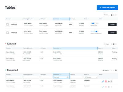 Tables data crypto payments dashboard resize rows columns filters ux ui tables