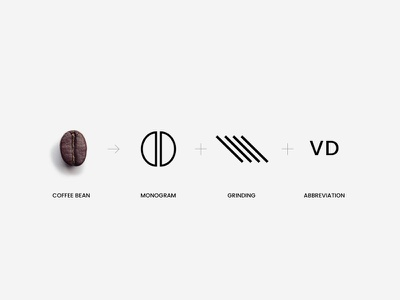 Simplified logo build-up logo design