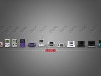 Handheld timeline