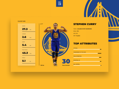 Stephen Curry stats page