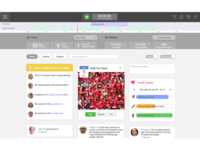 Intranet Dashboard