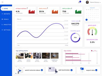 Daily UI Challenge: 018 smallbusiness desktop analytic dashboard visualdesign 018 dailyui
