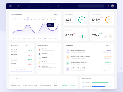 Kios - Web App tables chart statistics table sales wallets transactions event app event web app website web design dashboard design web designer brand ux ui design app