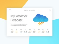 My Weather Forecast Cardstyle