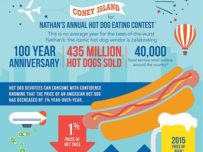 Nathan's Hot Dog Infographic illustration hot dog vector infographic design
