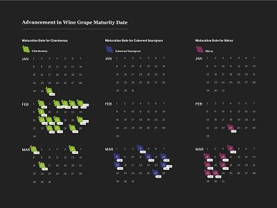 The Guardian Calendar Chart information design