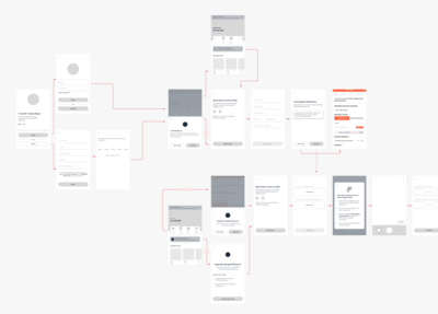 Wireframe Examples (Flip.id - One of Indonesia's Fintech)
