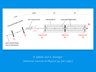 Untitled 137 - 1 diagrams physics