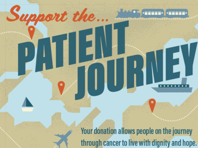 Support the Patient Journey map journey