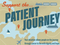 Support the Patient Journey