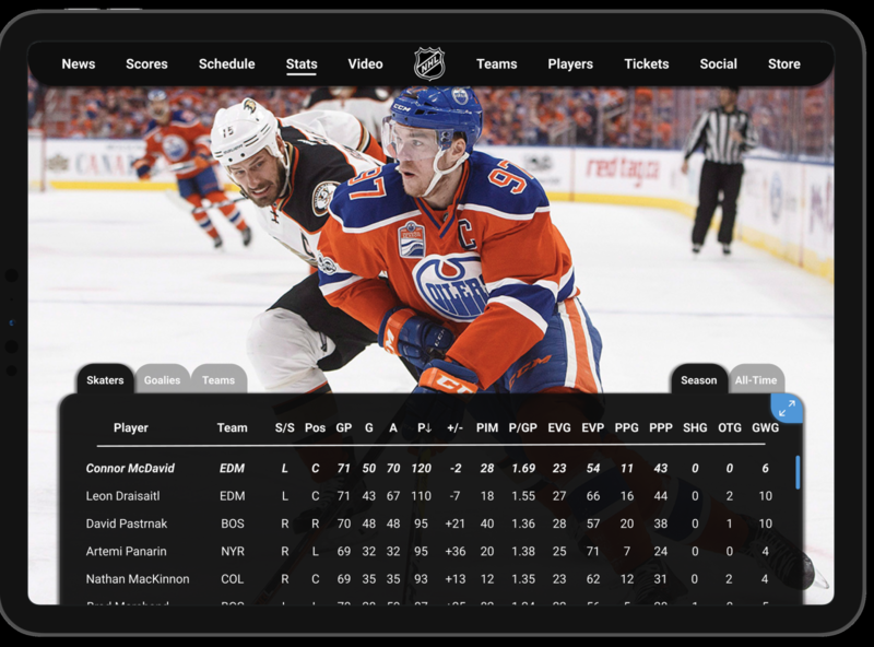 Daily UI Challenge. Day 019/100 user interface design user interface app daily ui figma dailyui daily 100 challenge statistics hockey stats leaderboards leaderboard hockey player hockey nhl