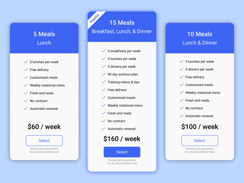 Daily UI Challenge. Day 030/100 user interface daily ui figma daily 100 challenge pricing table minimalism meals meal plan meal prep fitness prices plan pricing plan pricing page price pricing