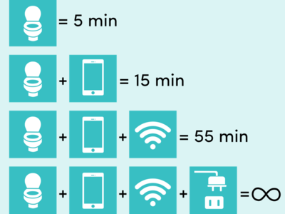 Toilet time infographic social media post
