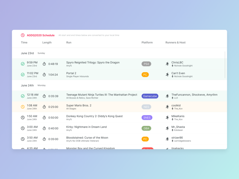 Agdq 2020 Schedule.Agdq2020 Schedule Redesign By Denis Guzenko On Dribbble