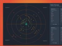Project Scotty - Radar Concept