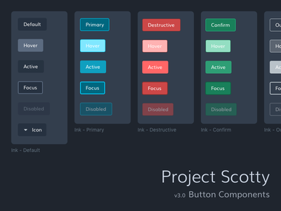 Project Scotty - Button Components styleguide ui patterns design system button states hover buttons