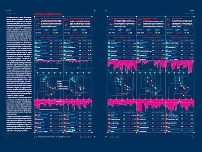 La Roulette Russa della Sanità Italiana infographics journalism care health data information beautiful katnar wired