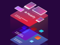 The Mobify Platform