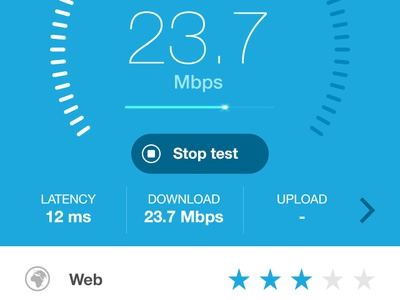 OpenSignal Speedtest speedtest download upload latency graph chart iphone ios coverage dashboard stats ios7
