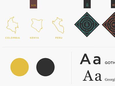 Hardy Coffee Brandscape hardy fonts colors