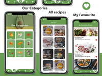 Recipe Flutter Application dart careem app design android app android ui adobe xd ios flutter