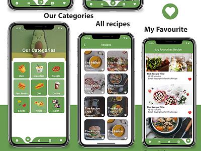 Recipe Flutter Application dart careem app design android app android ui adobe xd ios flutter