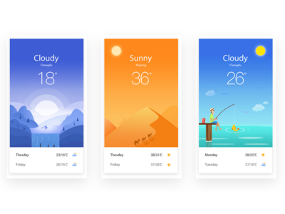 Weather Software Interface