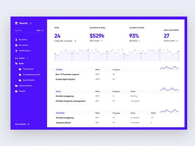 Frame 3.15 design ui agile web concept