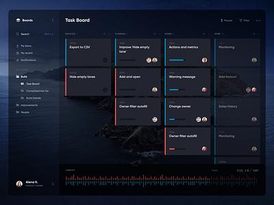 Tp Concept layout ux scrum icons kanban clean design app targetprocess agile ui web