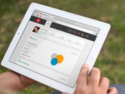 Avira: User's Dashboard ux ui avira analytics dashboard ux design ui design responsive design flat design flat ui saas product design