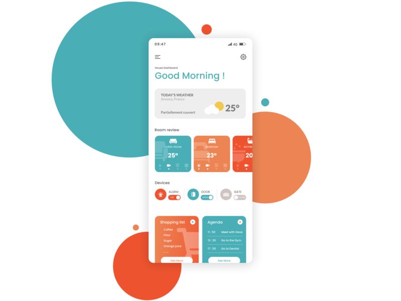 DailyUI#21 Home Monitoring Dashboard
