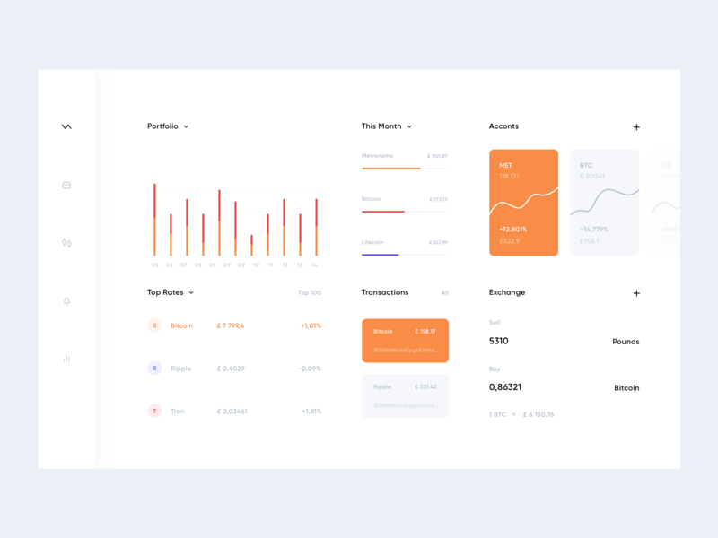Crypto Dashboard dashboard app orange portfolio crypto exchange crypto dashboard ux design ui mobile minimal flat app