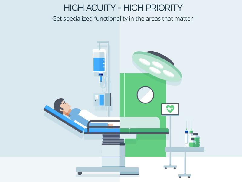 iMDsoft illustrations illustration flat ui website character branding medical games