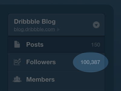 100,000!