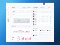 Voip App Desktop