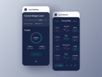 Dark App for Traders mobile fund typography ux ui transport money debute interface trendy analytics chart analytics android ui mobile dark theme forex trading forex finance