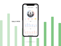 Daily UI challenge#018 Analytics Chart