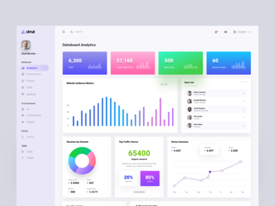 Analytics Dashboard Design