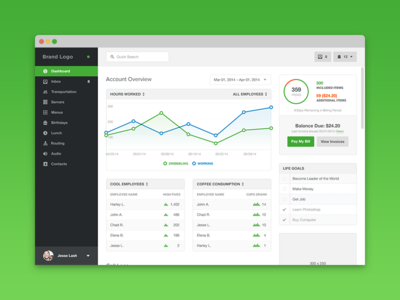 Application Dashboard h1 studios ui charts graphs dashboard components reporting to do list line application