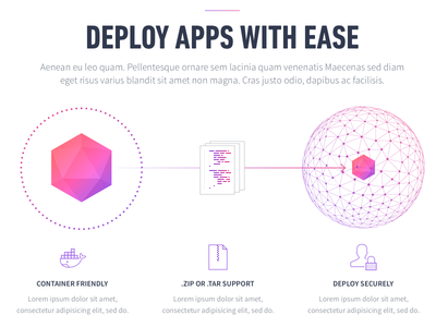 Deploy Apps with Ease code sphere gradient polygon icons tar zip docker container app datacenter mesosphere