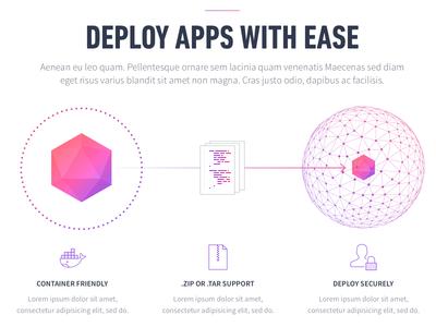 Deploy Apps with Ease code sphere gradient polygon icons tar zip docker container app datacenter mesosphere