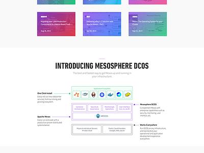 """Why Mesos"" Web Page data center datacenter technical diagram mesosphere cassandra spark docker website design"