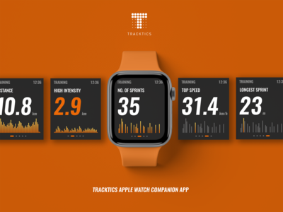 Tracktics iWatch companion app