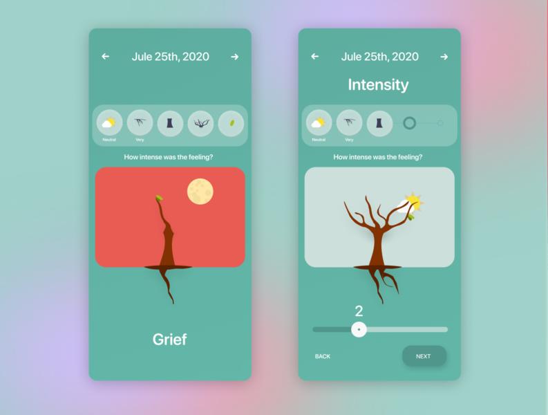 Mind forest slider trees animation emotions casestudy interaction design user experience ux design ux ui ui design app