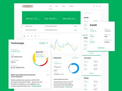 Brokerage platform dashboard