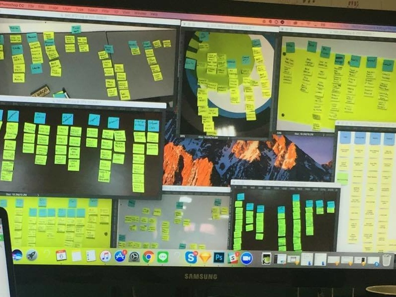 Redesign using Card Sorting Analysis redesign user research