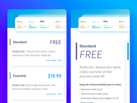 Mobile Pricing A/B Testing