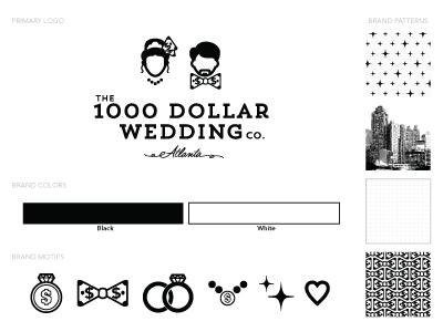 Helloimkim 1000dollarwed branding